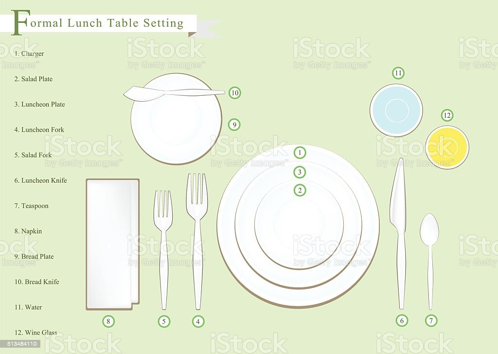 Detailed Illustration Of Lunch Table Setting Diagram Stock Vector Art \u0026 More Images of Banquet 513484110 | iStock & Detailed Illustration Of Lunch Table Setting Diagram Stock Vector ...